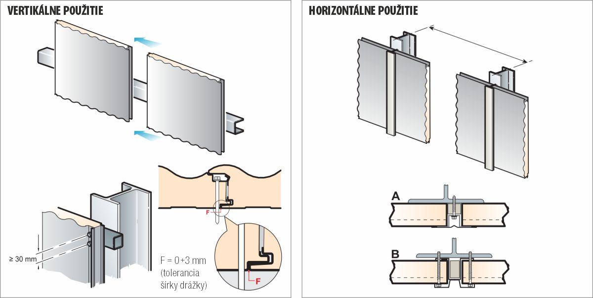 detail napojenia tepelnoizolačných panelov