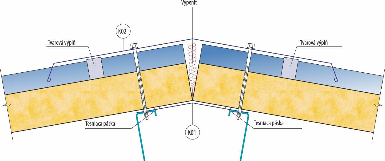 hrebeň montovanej haly